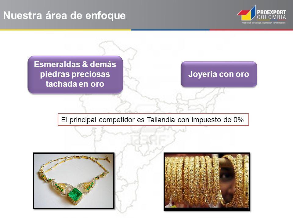Esmeraldas & demás piedras preciosas tachada en oro