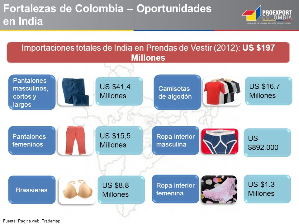 Fortalezas de Colombia – Oportunidades en India