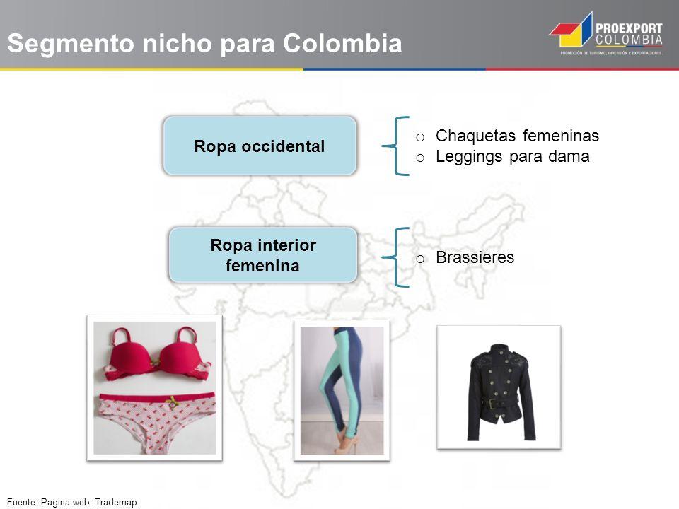 Segmento nicho para Colombia