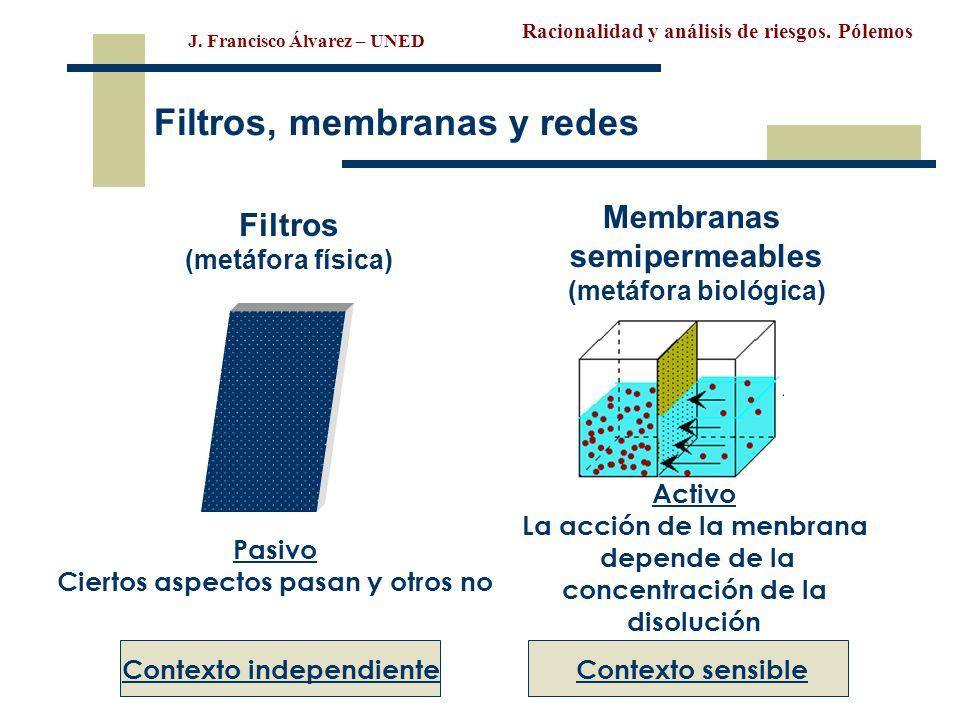 Filtros, membranas y redes