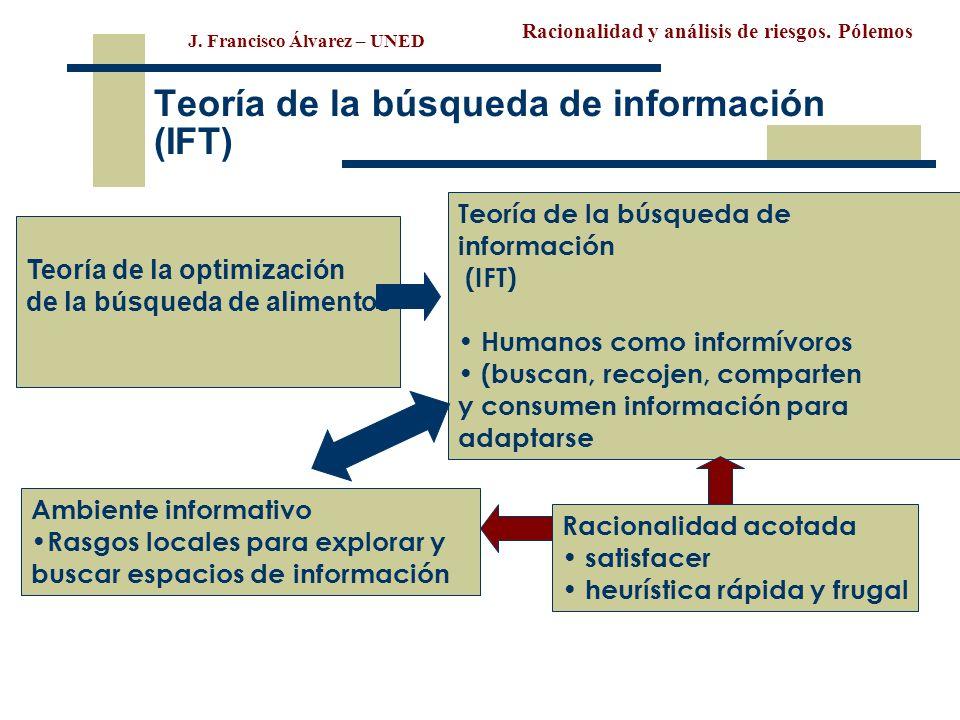 Teoría de la búsqueda de información (IFT)