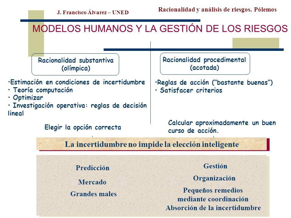MODELOS HUMANOS Y LA GESTIÓN DE LOS RIESGOS