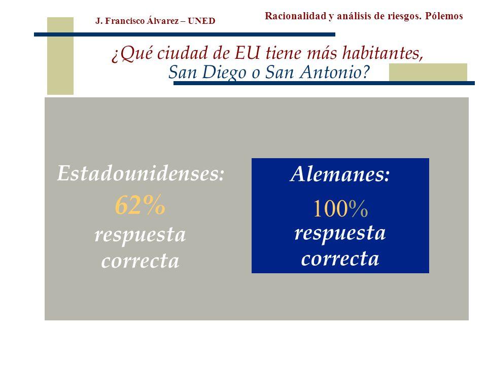 ¿Qué ciudad de EU tiene más habitantes,, San Diego o San Antonio