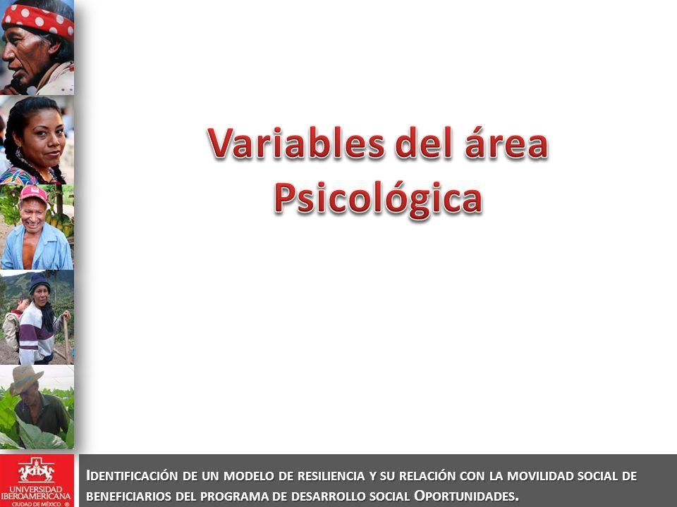 Variables del área Psicológica