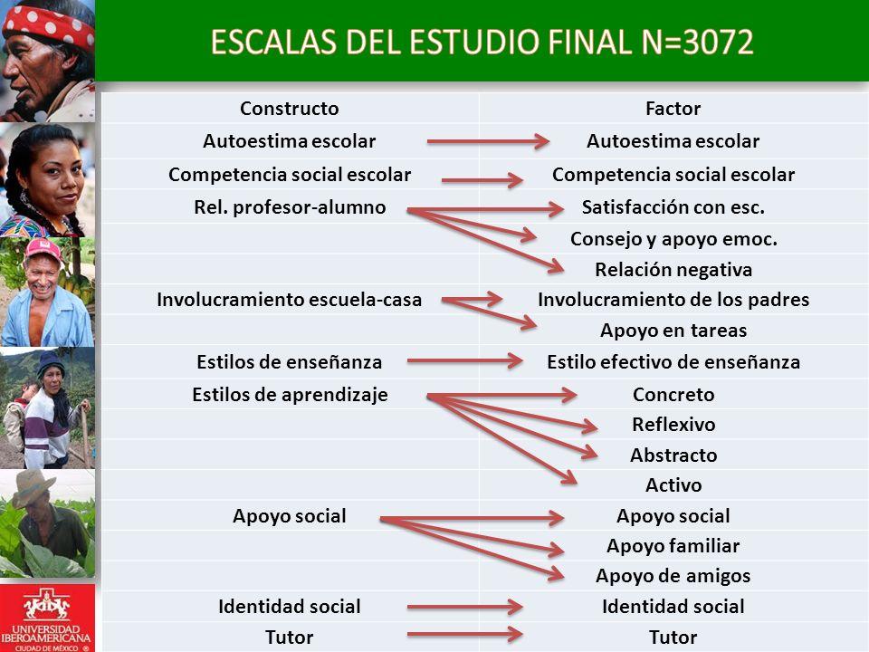 ESCALAS DEL ESTUDIO FINAL N=3072