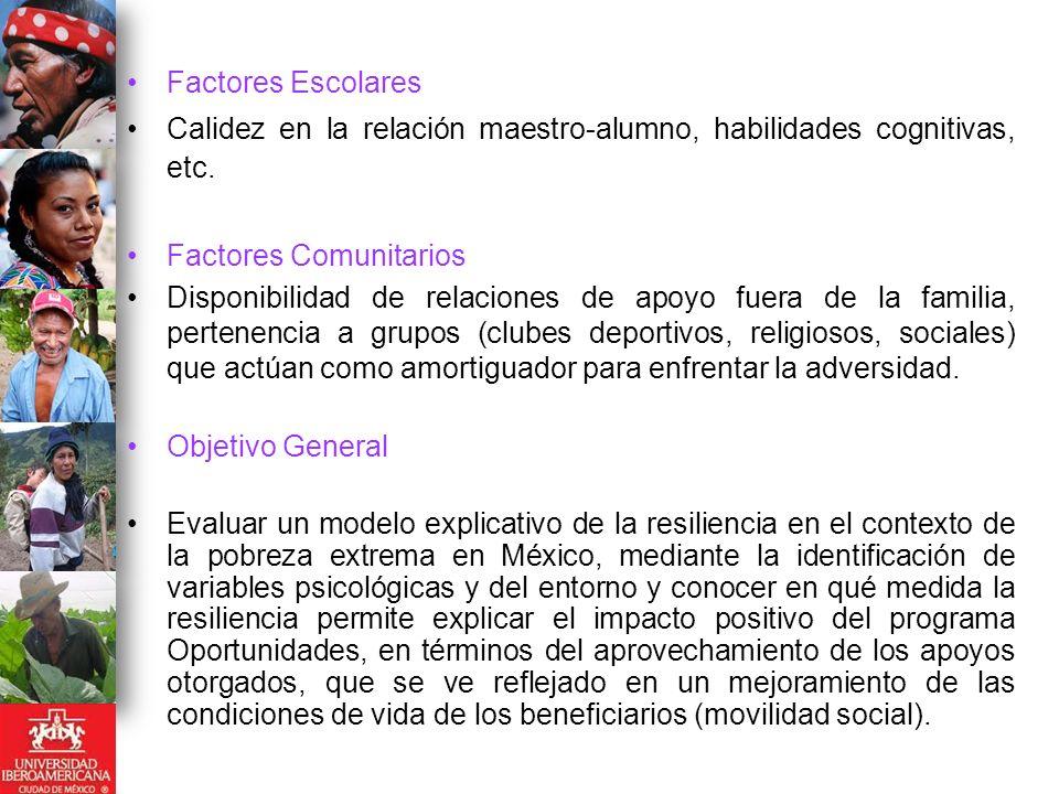 Factores Escolares Calidez en la relación maestro-alumno, habilidades cognitivas, etc. Factores Comunitarios.