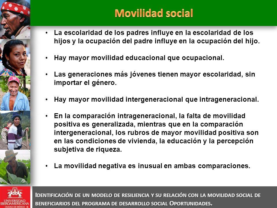 Identificación de un modelo de resiliencia y su relación con la movilidad social de beneficiarios del programa de desarrollo social Oportunidades.