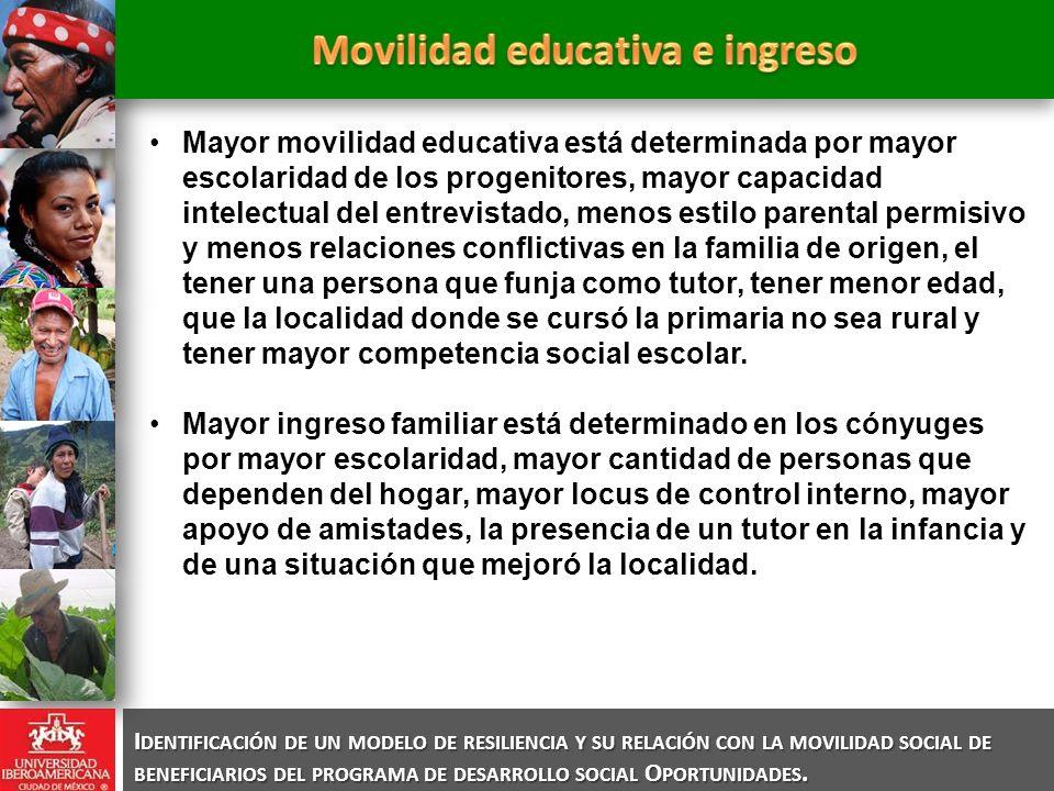 Movilidad educativa e ingreso