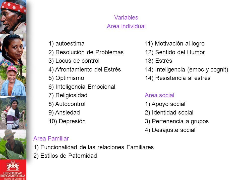 Variables Area individual. 1) autoestima 11) Motivación al logro. 2) Resolución de Problemas 12) Sentido del Humor.