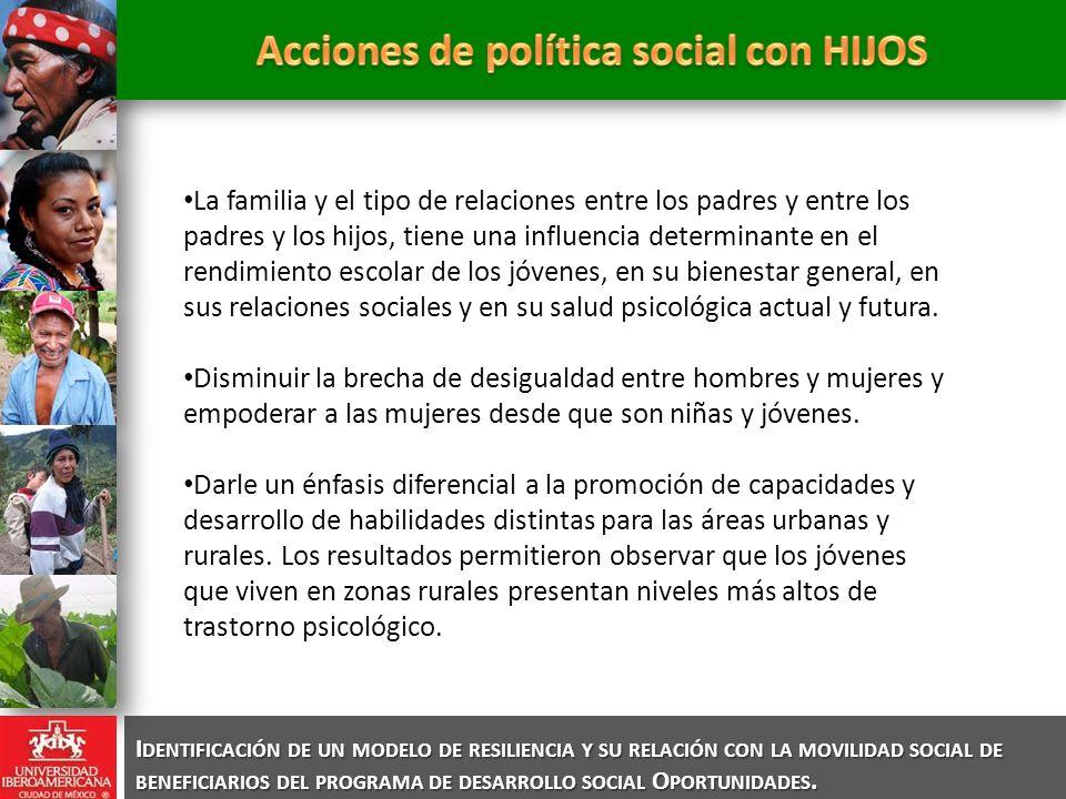 Acciones de política social con HIJOS