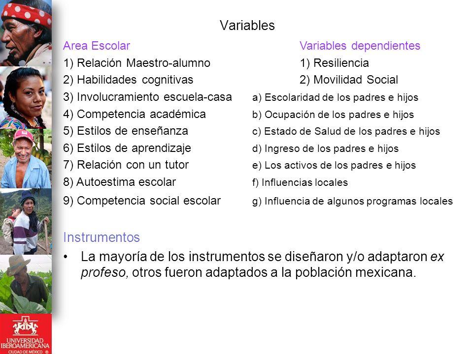 Variables Instrumentos