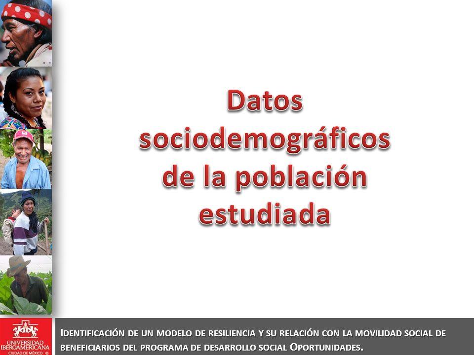 Datos sociodemográficos de la población estudiada
