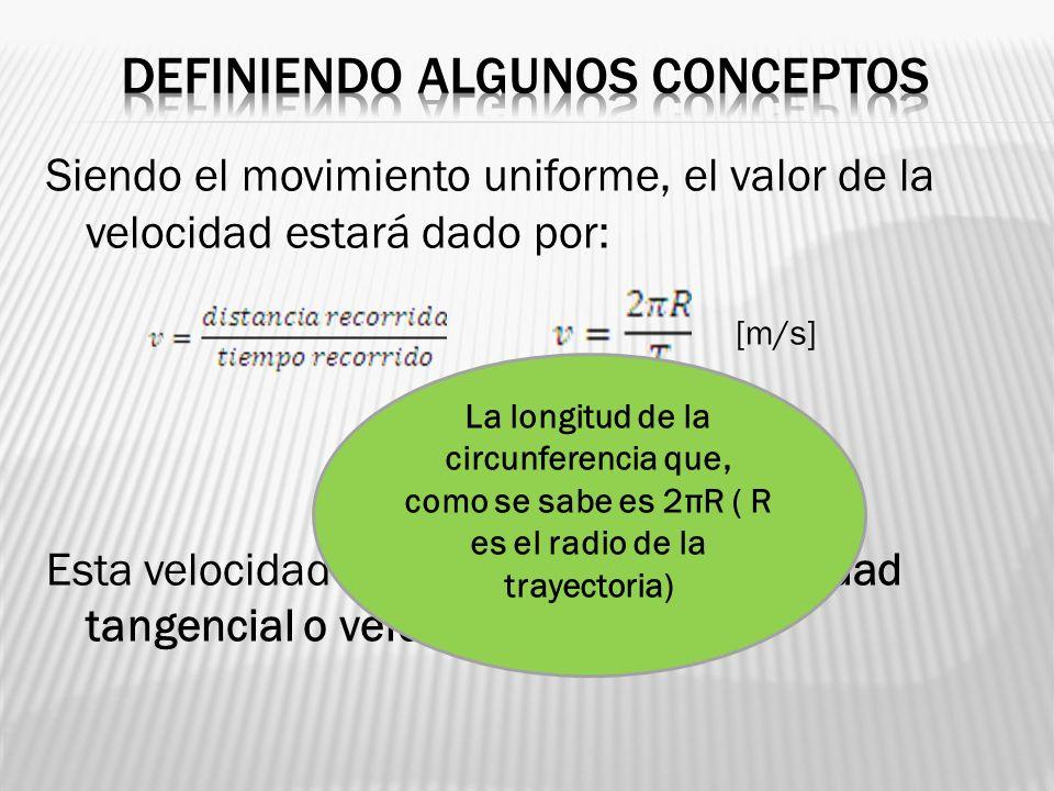 DEFINIENDO ALGUNOS CONCEPTOS