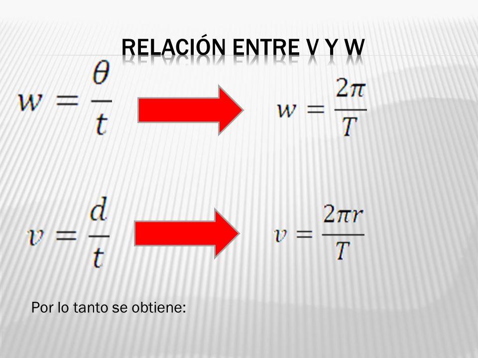 Relación entre v y w Por lo tanto se obtiene: