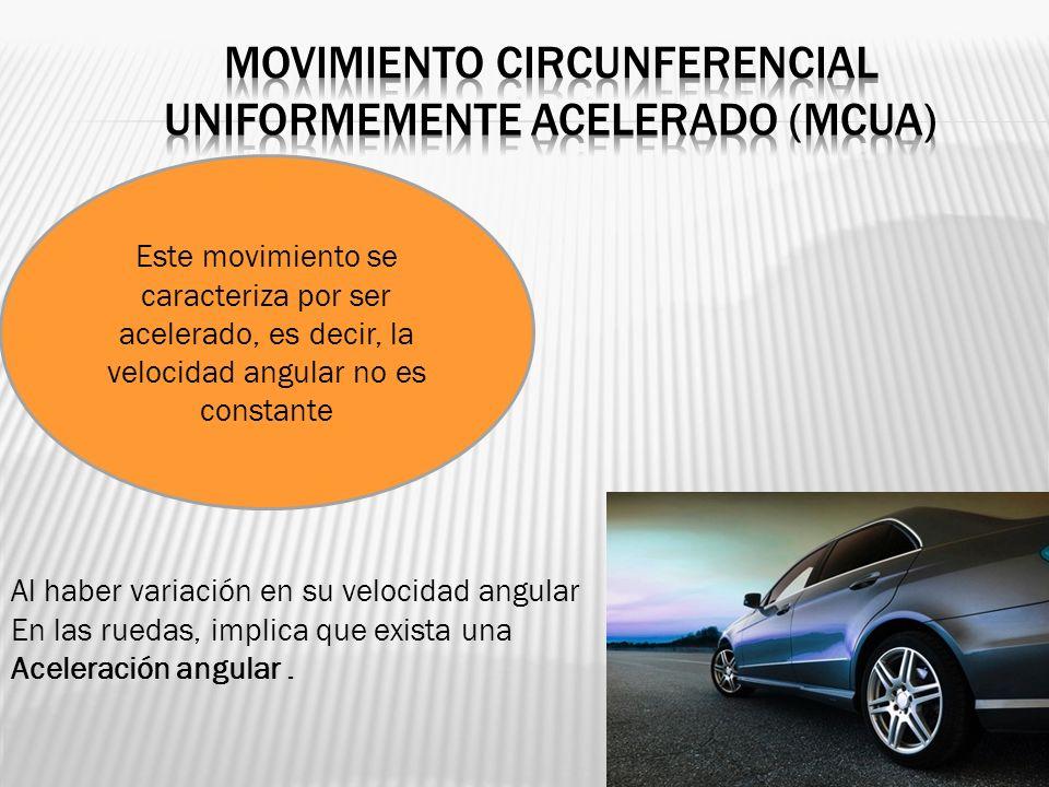 Movimiento circunferencial uniformemente acelerado (mcua)