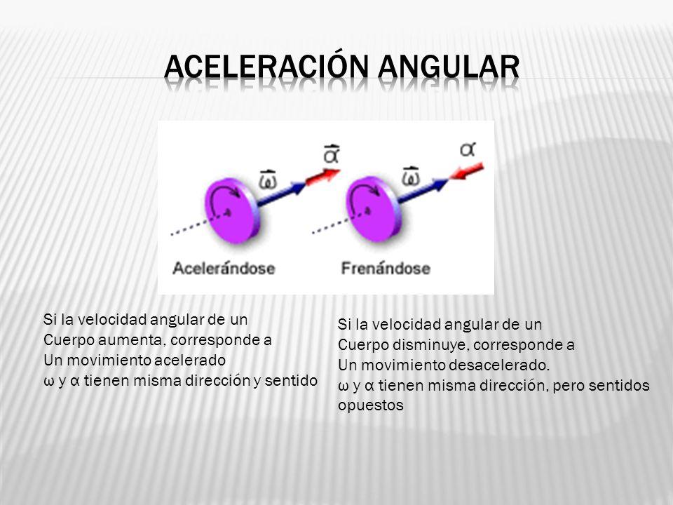Aceleración angular Si la velocidad angular de un
