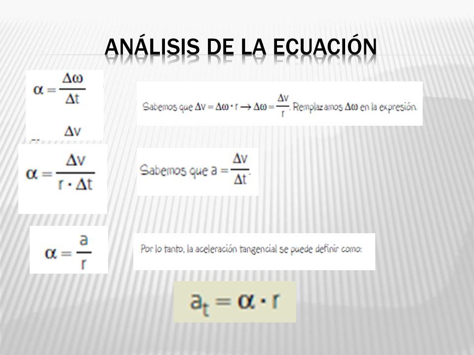 Análisis de la ecuación
