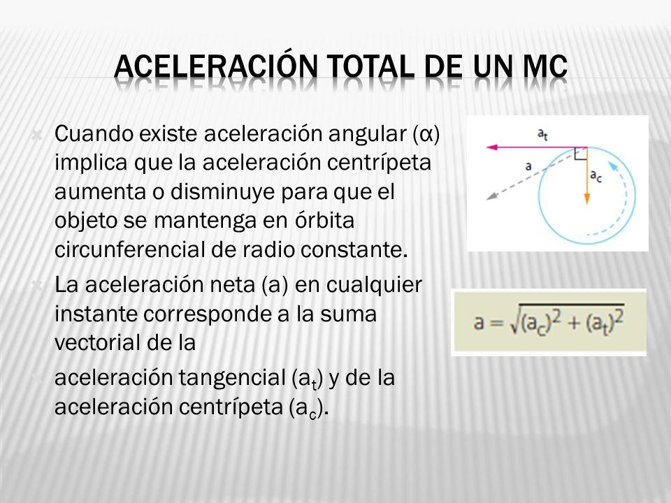 Aceleración total de un MC