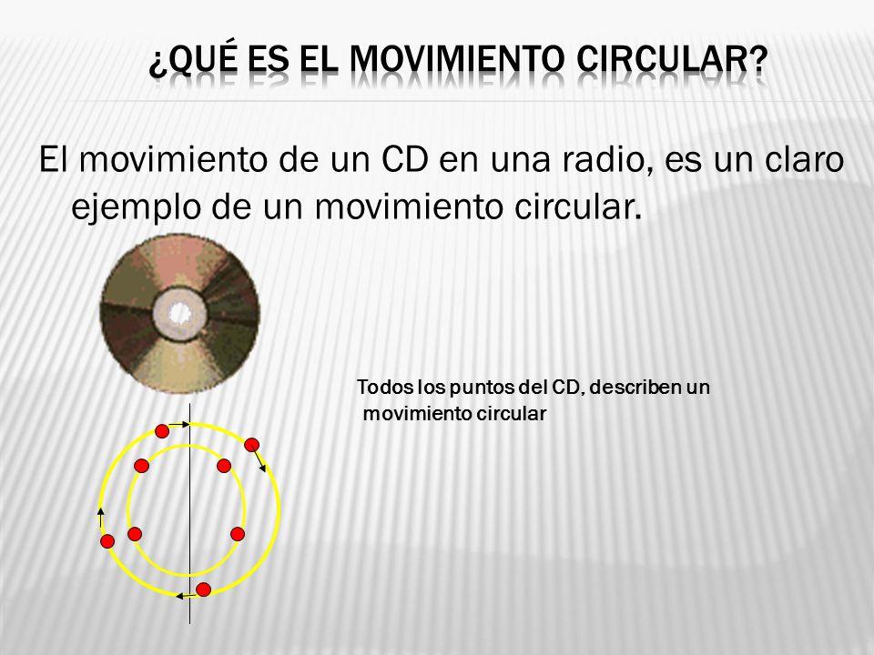 ¿Qué es el movimiento circular