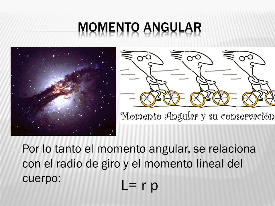 Momento angular Por lo tanto el momento angular, se relaciona con el radio de giro y el momento lineal del cuerpo: