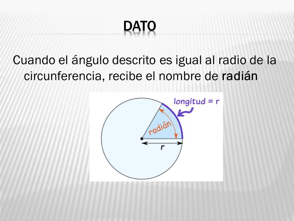 dato Cuando el ángulo descrito es igual al radio de la circunferencia, recibe el nombre de radián