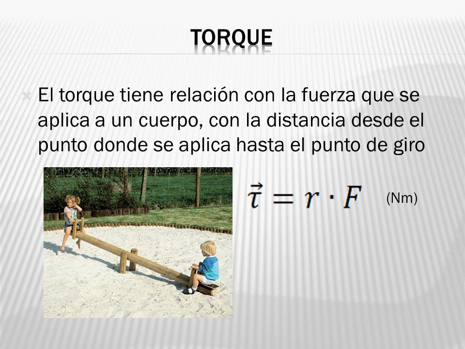 TORQUE El torque tiene relación con la fuerza que se aplica a un cuerpo, con la distancia desde el punto donde se aplica hasta el punto de giro.