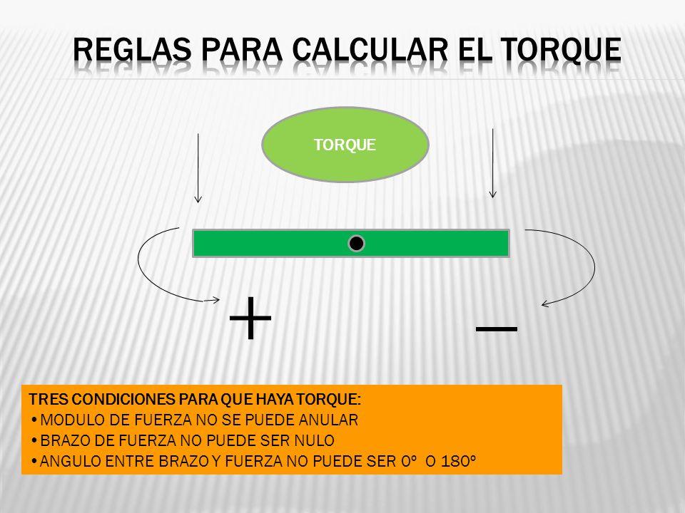 Reglas para calcular el torque