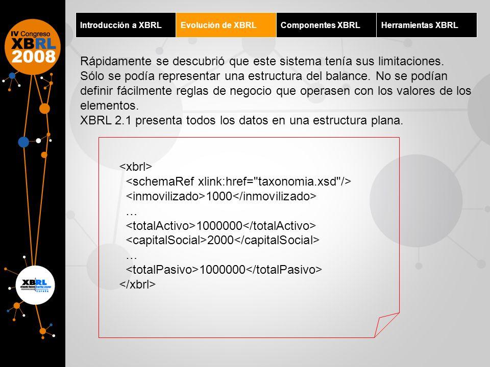 XBRL 2.1 presenta todos los datos en una estructura plana.