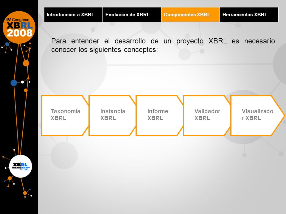 Introducción a XBRLEvolución de XBRL. Componentes XBRL. Herramientas XBRL.