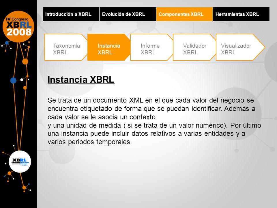 Introducción a XBRL Evolución de XBRL. Componentes XBRL. Herramientas XBRL. Taxonomía XBRL. Instancia XBRL.