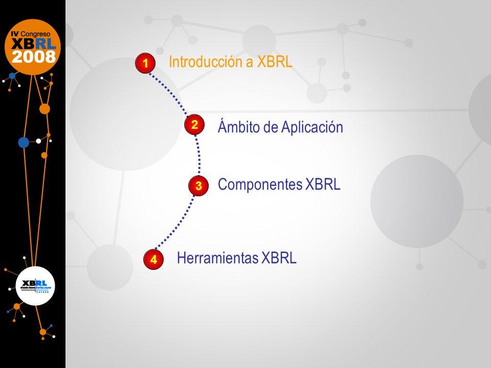 Introducción a XBRL Ámbito de Aplicación Componentes XBRL