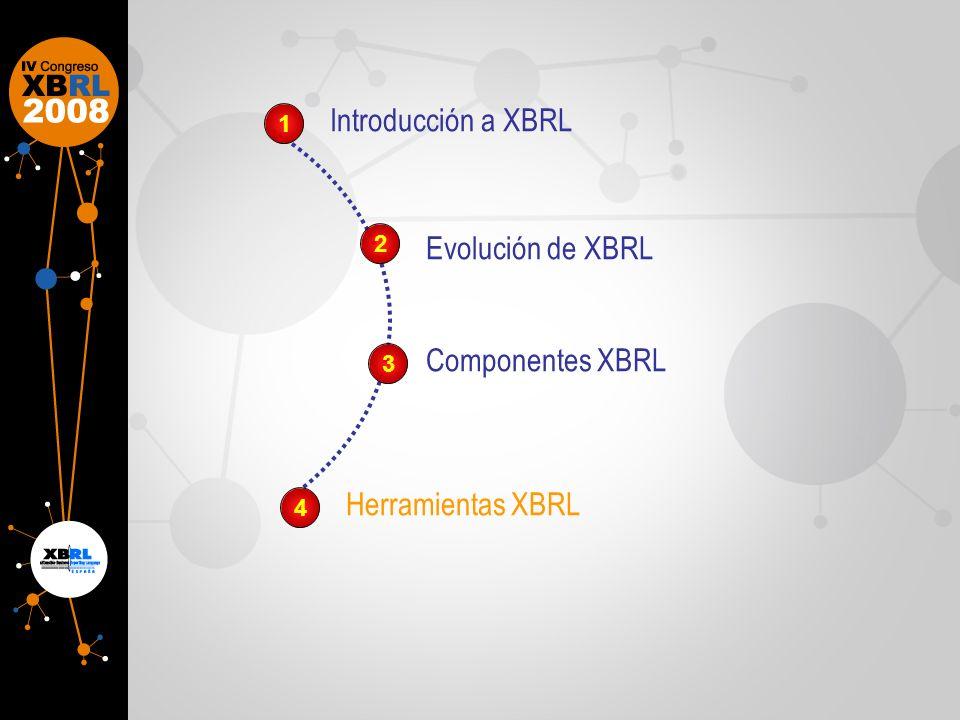 Introducción a XBRL Evolución de XBRL Componentes XBRL