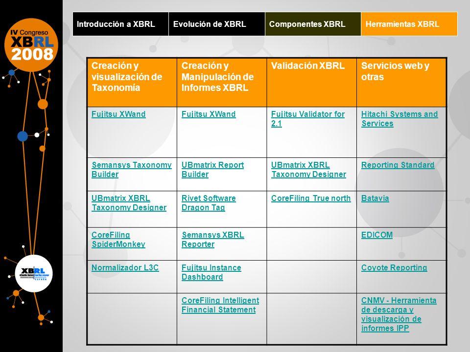 Creación y visualización de Taxonomía