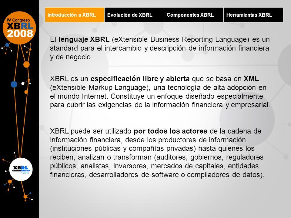 Introducción a XBRL Evolución de XBRL. Componentes XBRL. Herramientas XBRL.