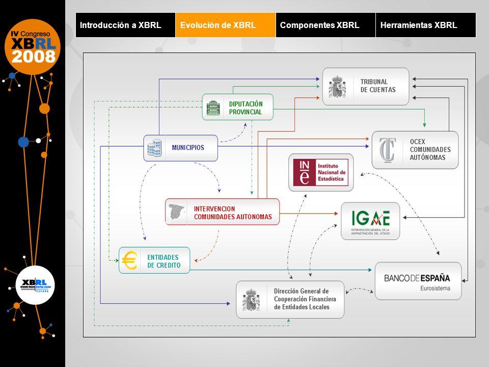 Introducción a XBRL Evolución de XBRL Componentes XBRL Herramientas XBRL