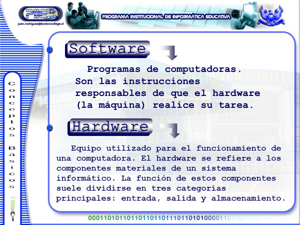Software Conceptos Básicos Hardware