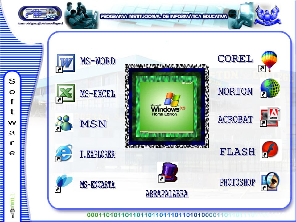 COREL NORTON. ACROBAT. FLASH. PHOTOSHOP. MS-WORD. MS-EXCEL. MSN. I.EXPLORER. MS-ENCARTA. Software.