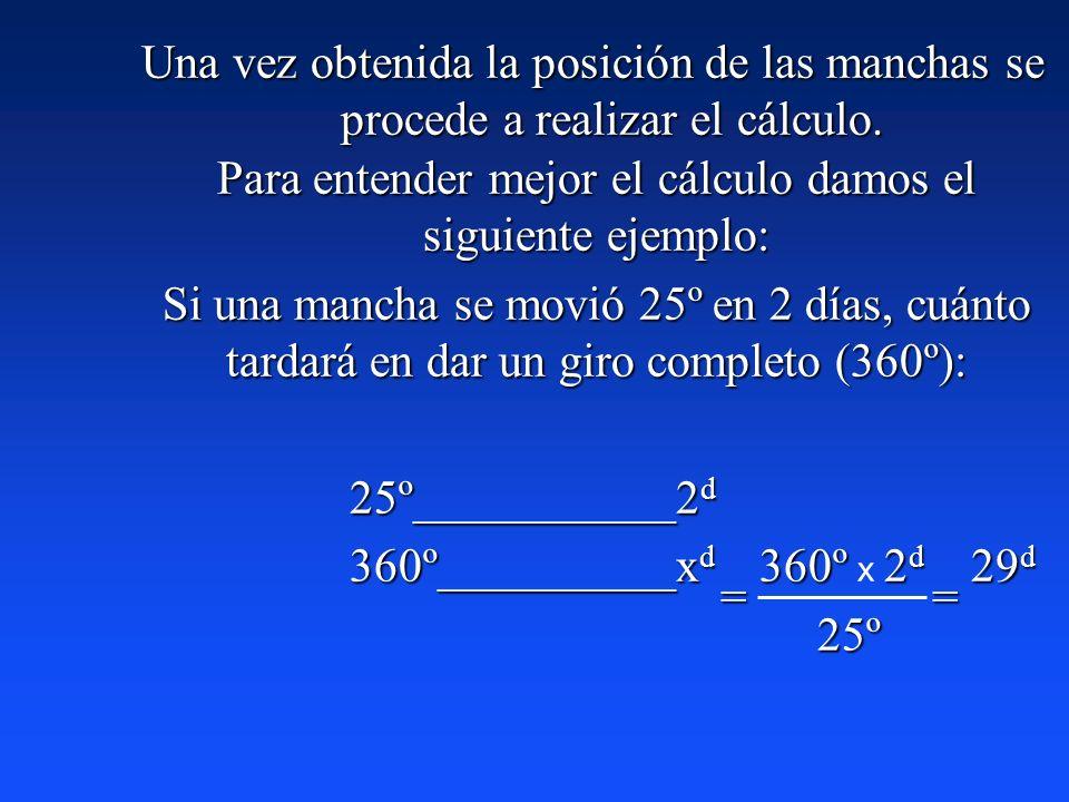 Para entender mejor el cálculo damos el siguiente ejemplo: