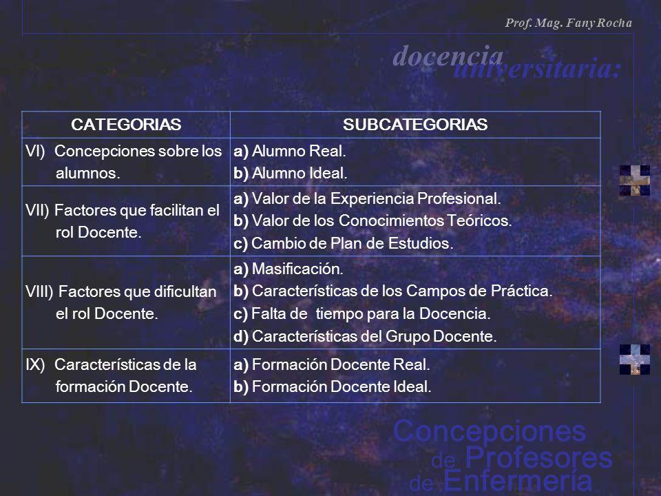 docencia universitaria: Concepciones de Profesores de Enfermería