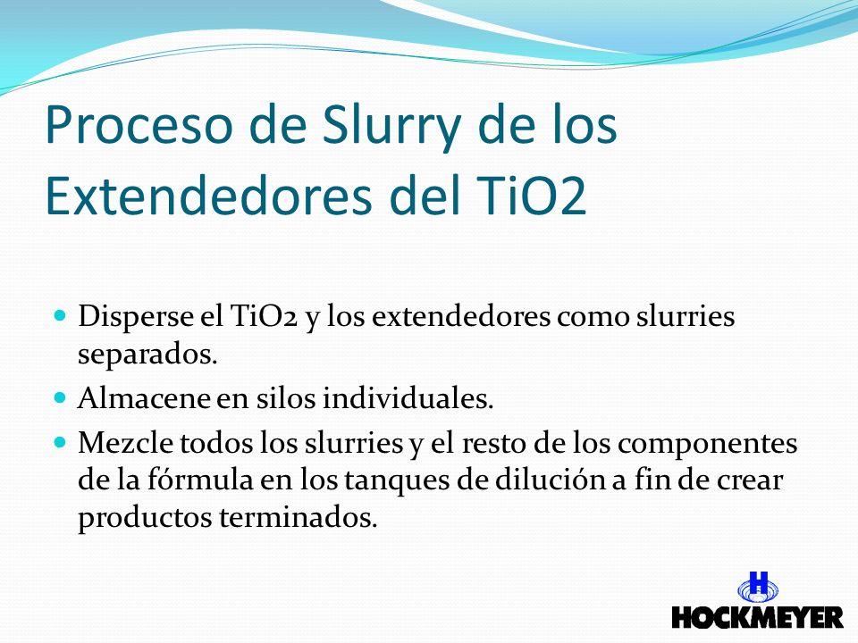 Proceso de Slurry de los Extendedores del TiO2