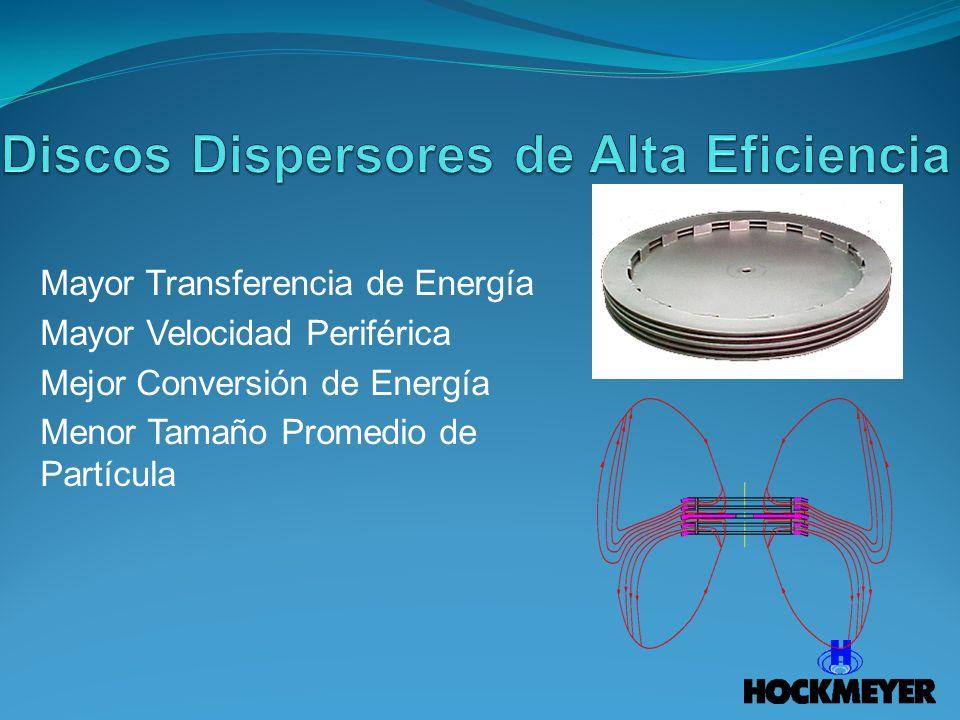 Discos Dispersores de Alta Eficiencia