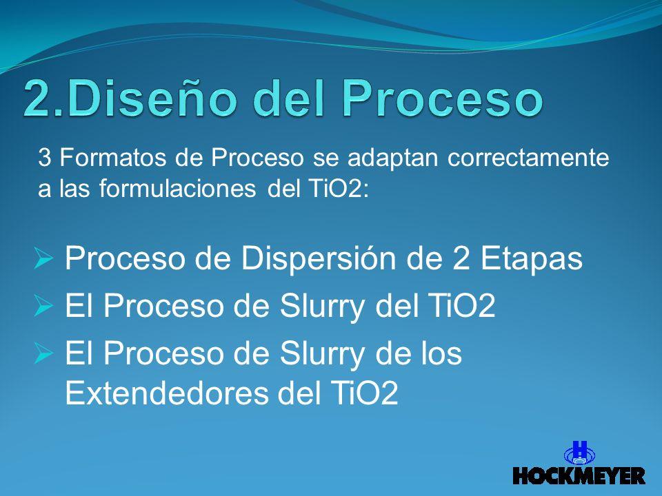 2.Diseño del Proceso Proceso de Dispersión de 2 Etapas
