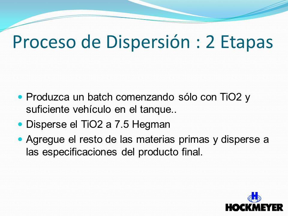 Proceso de Dispersión : 2 Etapas