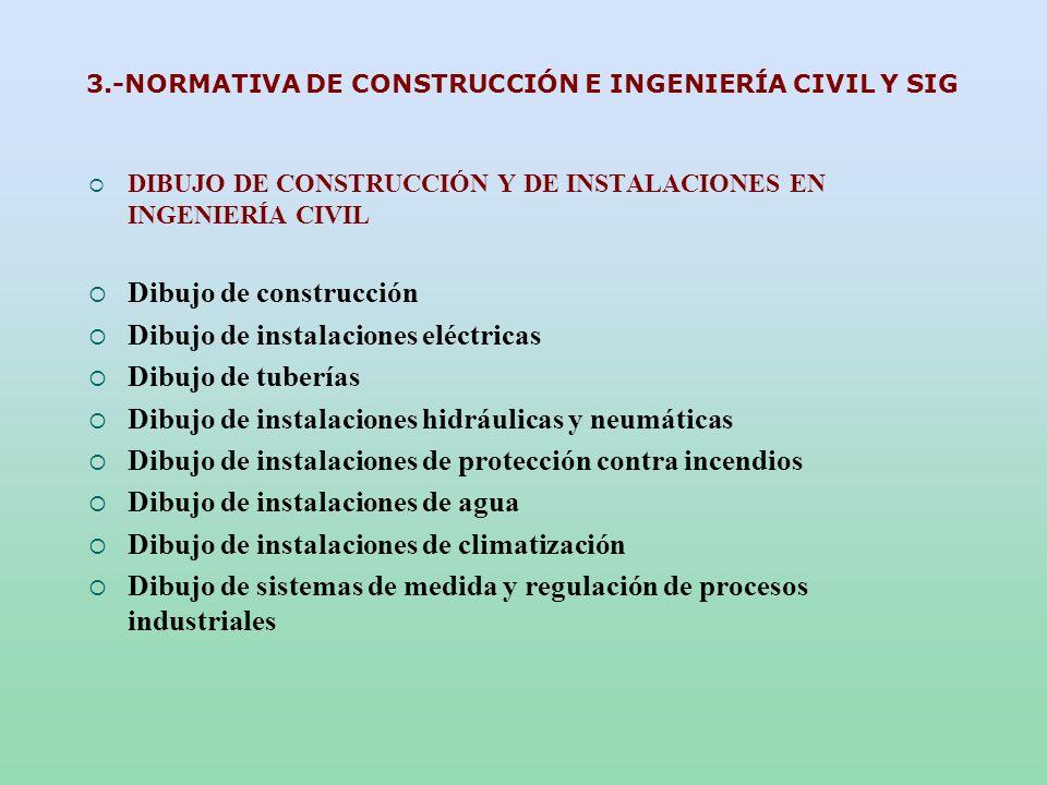 3.-NORMATIVA DE CONSTRUCCIÓN E INGENIERÍA CIVIL Y SIG