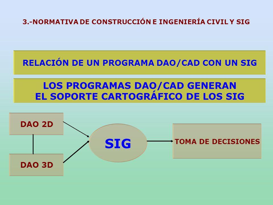 SIG LOS PROGRAMAS DAO/CAD GENERAN EL SOPORTE CARTOGRÁFICO DE LOS SIG
