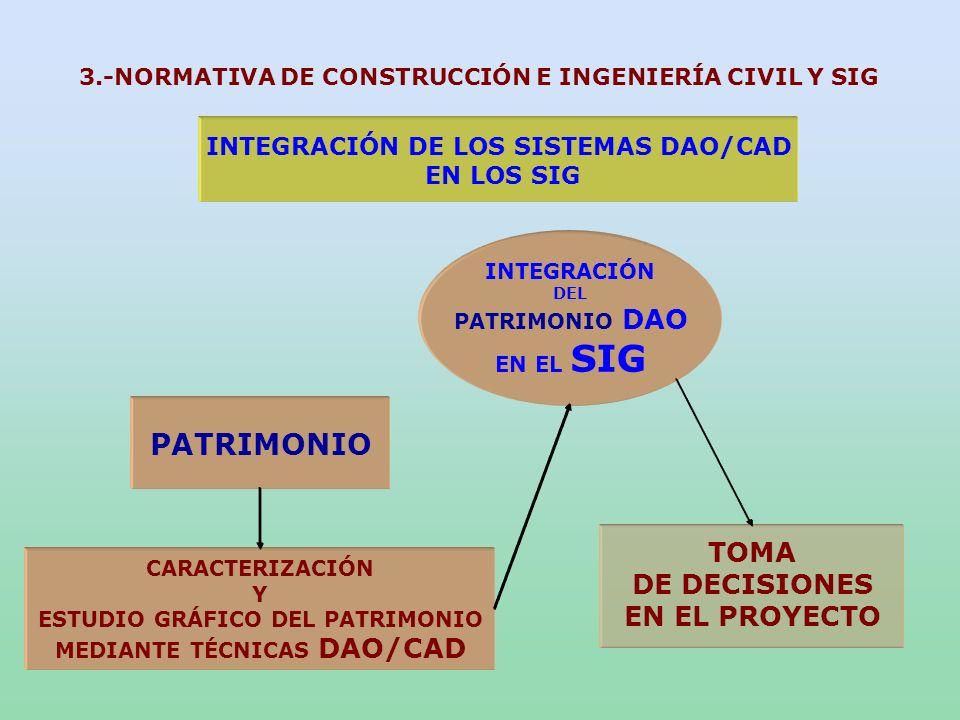 PATRIMONIO TOMA DE DECISIONES EN EL PROYECTO