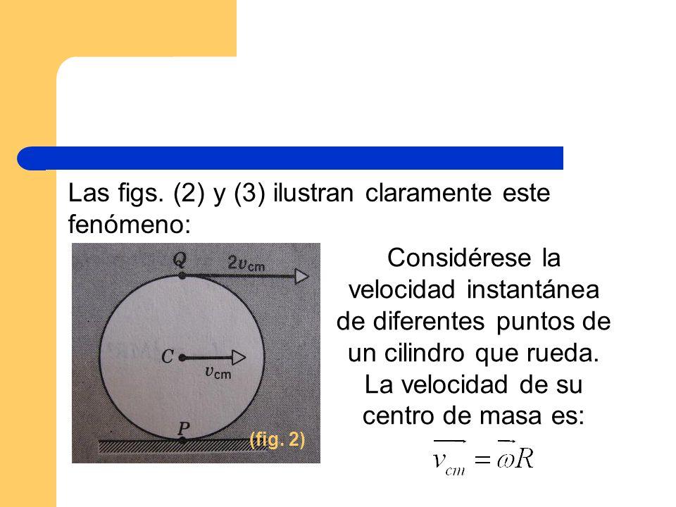 Las figs. (2) y (3) ilustran claramente este fenómeno: