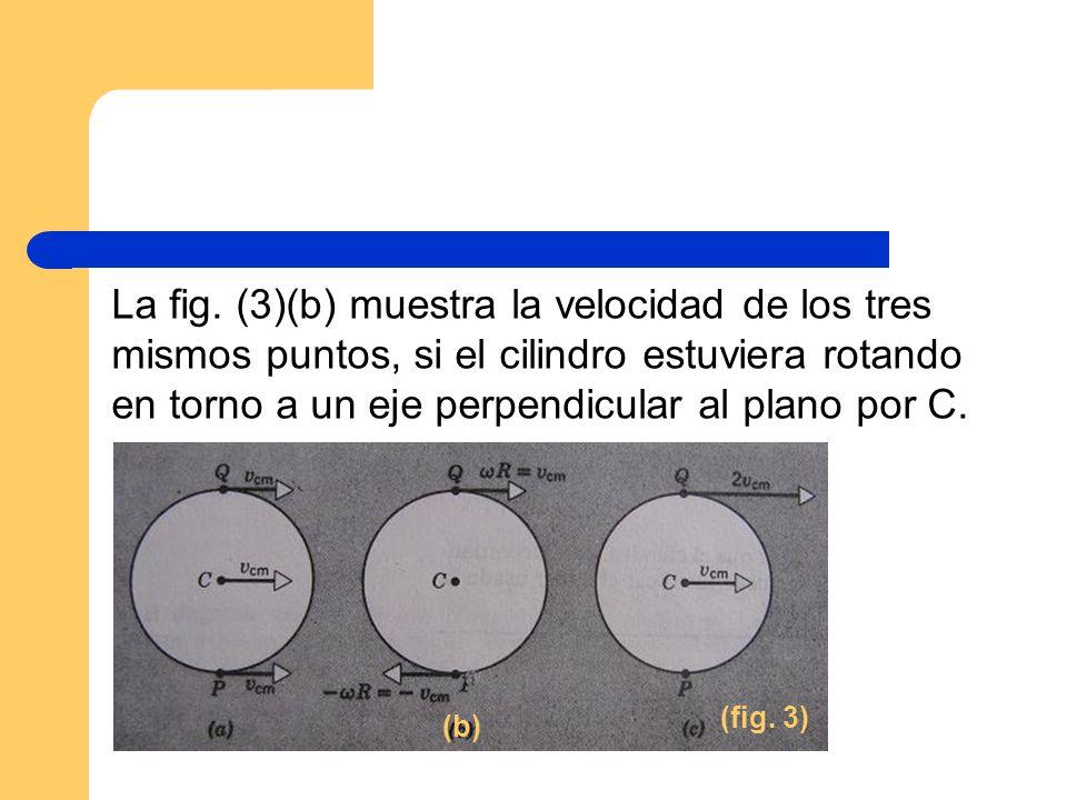 La fig. (3)(b) muestra la velocidad de los tres mismos puntos, si el cilindro estuviera rotando en torno a un eje perpendicular al plano por C.