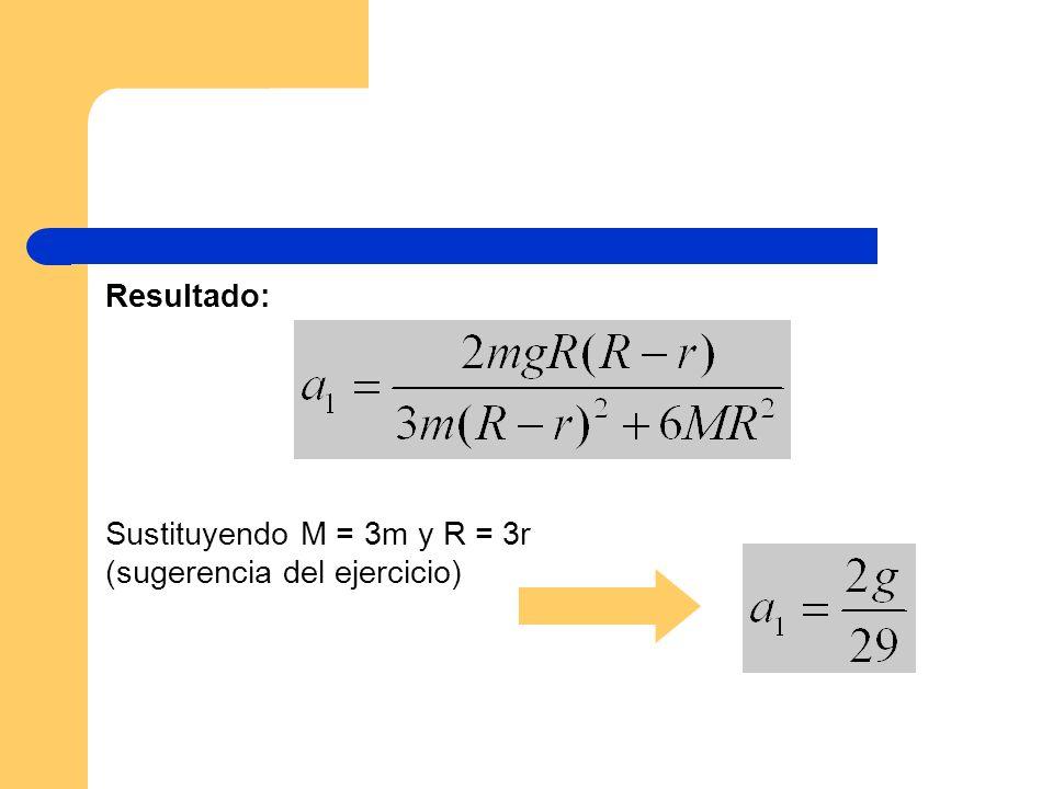 Resultado: Sustituyendo M = 3m y R = 3r (sugerencia del ejercicio)
