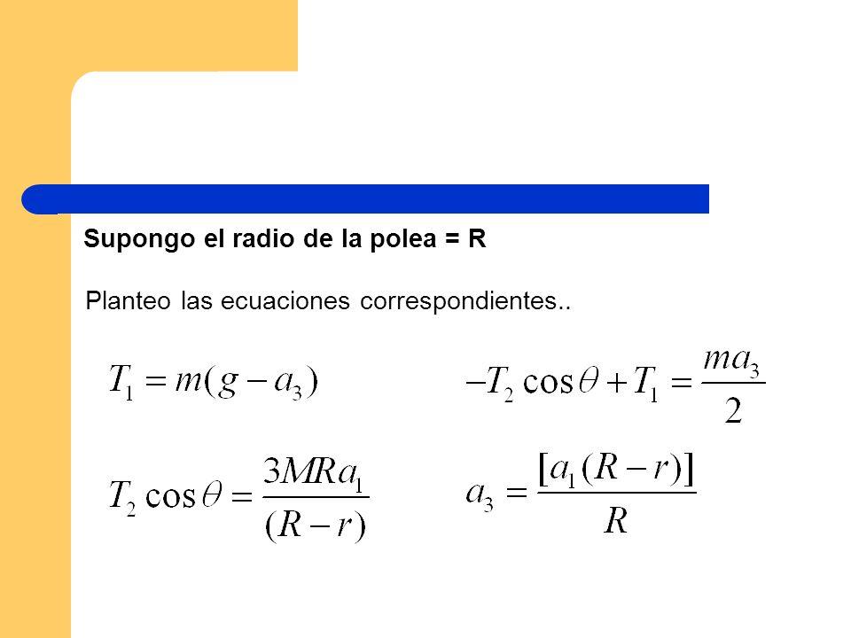 Supongo el radio de la polea = R